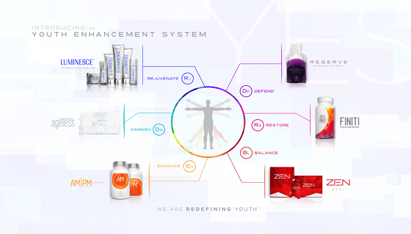 jeunesse-products-1